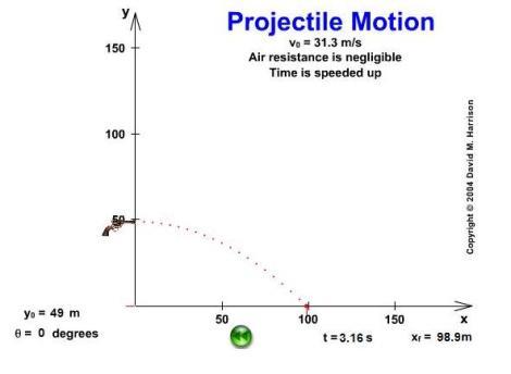 projetil-1