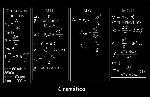 Formulas de fisica pdf